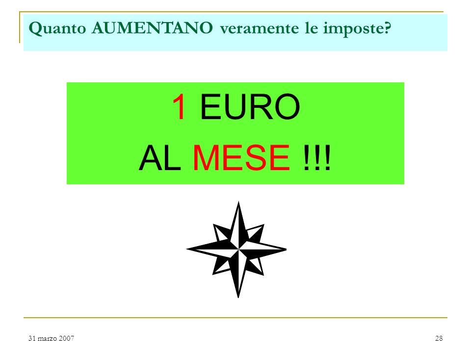31 marzo 200727 Quanto DIMINUISCONO le imposte (ICI)? 1 EURO AL MESE !!!