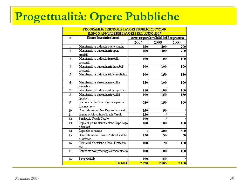31 marzo 200749 Il dettaglio del Bilancio triennale Spese nuovo Piano Regolatore Generale