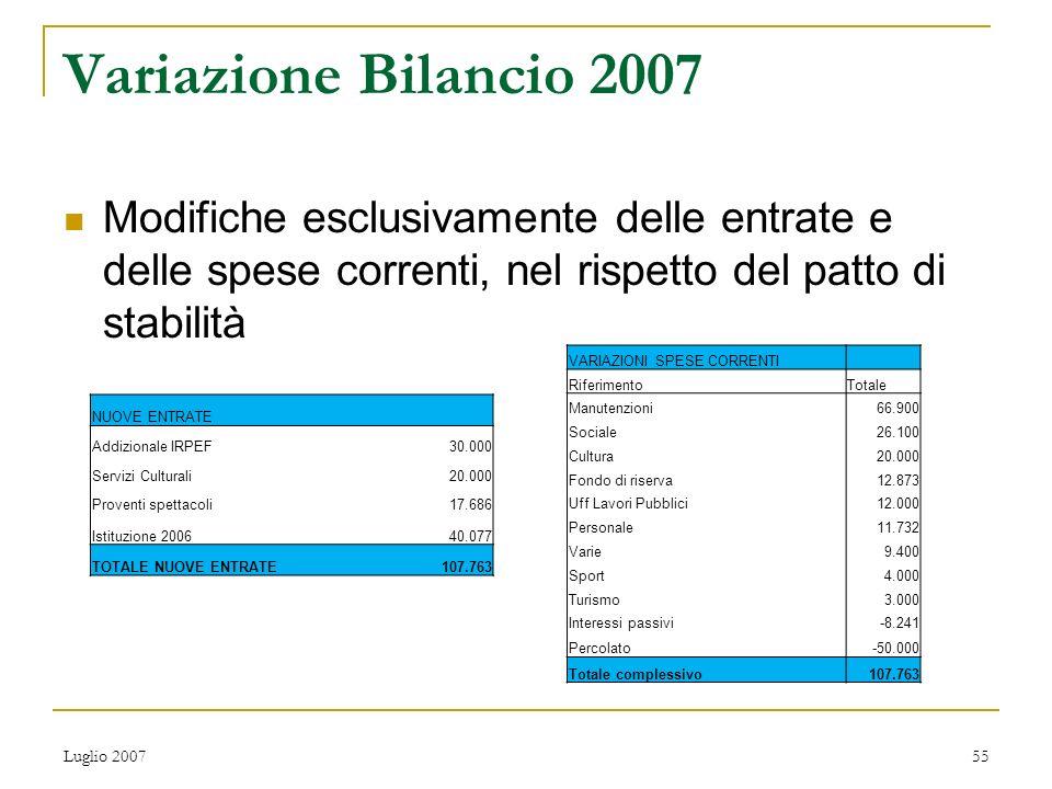 San Severino Marche VARIAZIONE BILANCIO DI PREVISIONE 2007 – 2008 - 2009 Luglio 200754