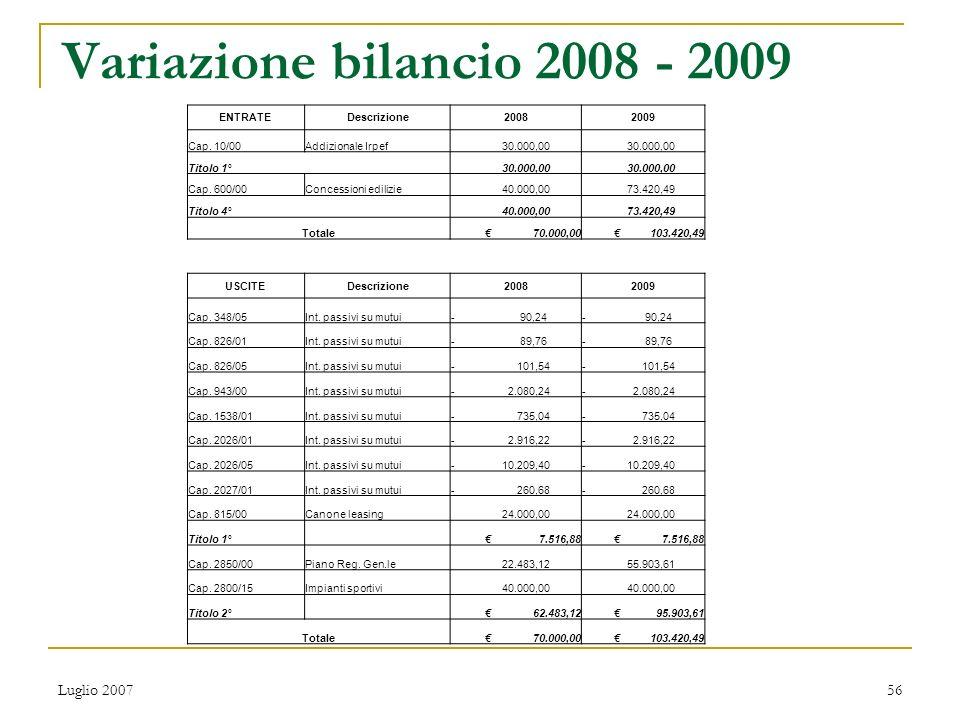 Variazione Bilancio 2007 Modifiche esclusivamente delle entrate e delle spese correnti, nel rispetto del patto di stabilità Luglio 200755 NUOVE ENTRAT