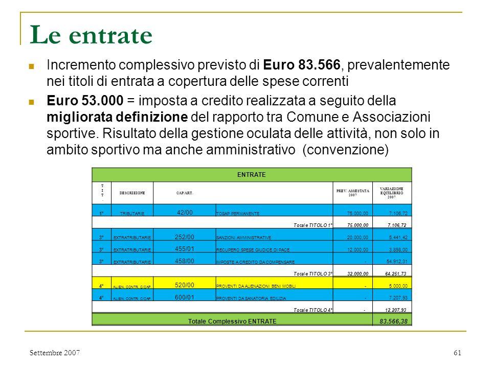Principi per lequilibrio di bilancio Settembre 200760