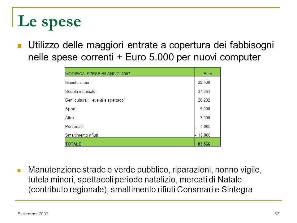 Le entrate Incremento complessivo previsto di Euro 83.566, prevalentemente nei titoli di entrata a copertura delle spese correnti Euro 53.000 = impost