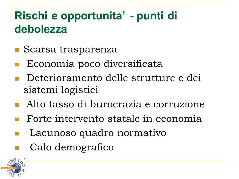 Rischi e opportunita - punti di debolezza Scarsa trasparenza Economia poco diversificata Deterioramento delle strutture e dei sistemi logistici Alto t