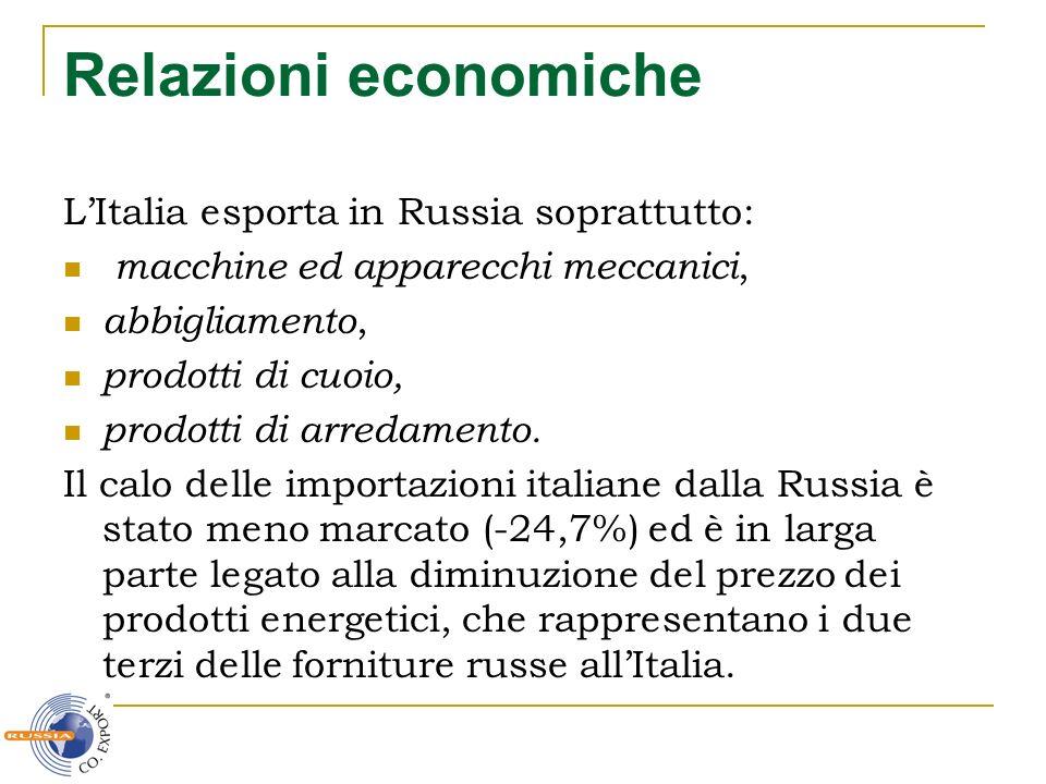 Interscambio commerciale Interscambio Italia - Federazione Russa Trend 2007-2008- 2009 2007 valore in 2008 valore in 2009 valore in Esportazioni 9.560.062.043 10.468.312.896 6.440.881.451 Importazioni 14.609.473.69216.088.759.188 12.141.508.866 Saldo -5.049.411.649-5.620.446.292-5.700.627.415 Fonte dati Istat Gen.-Dic.