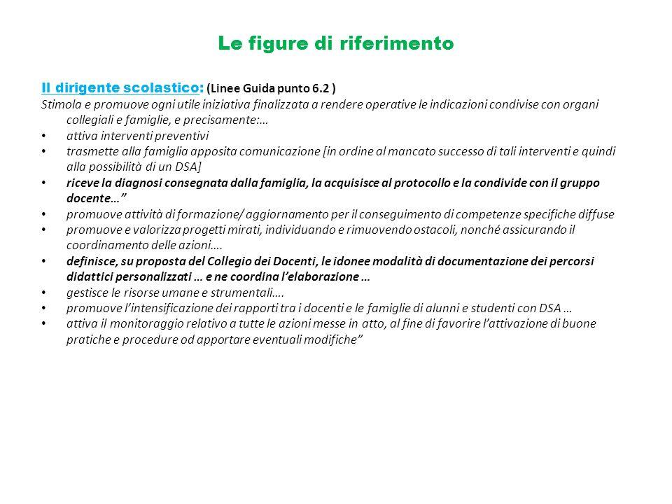 Le figure di riferimento Il dirigente scolastico: (Linee Guida punto 6.2 ) Stimola e promuove ogni utile iniziativa finalizzata a rendere operative le