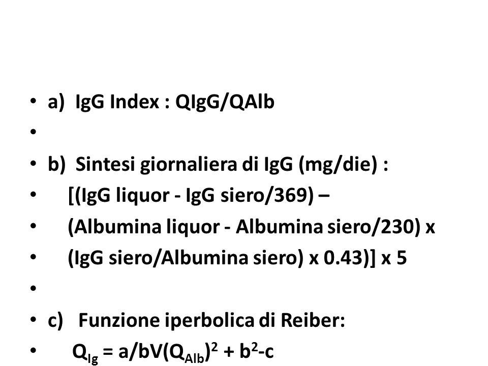 a) IgG Index : QIgG/QAlb b) Sintesi giornaliera di IgG (mg/die) : [(IgG liquor - IgG siero/369) – (Albumina liquor - Albumina siero/230) x (IgG siero/