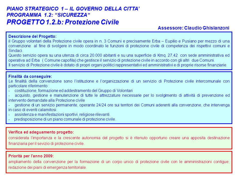 12 PIANO STRATEGICO 1 – IL GOVERNO DELLA CITTA PROGRAMMA 1.2: SICUREZZA PROGRAMMA 1.2: SICUREZZA PROGETTO 1.2.b: Protezione Civile Descrizione del Pro