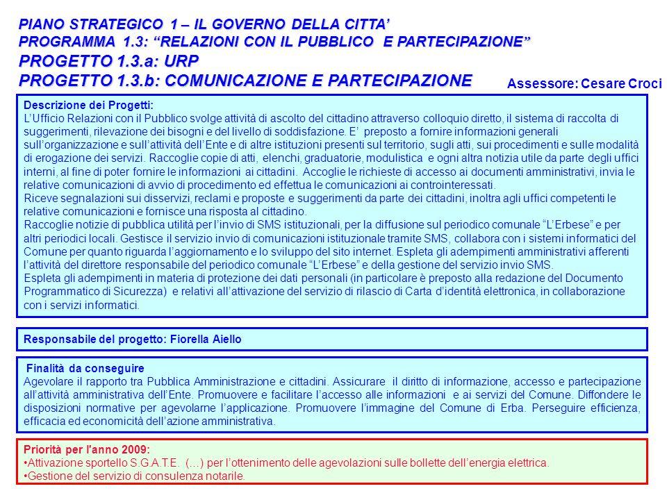 14 PIANO STRATEGICO 1 – IL GOVERNO DELLA CITTA PROGRAMMA 1.3: RELAZIONI CON IL PUBBLICO E PARTECIPAZIONE PROGRAMMA 1.3: RELAZIONI CON IL PUBBLICO E PA