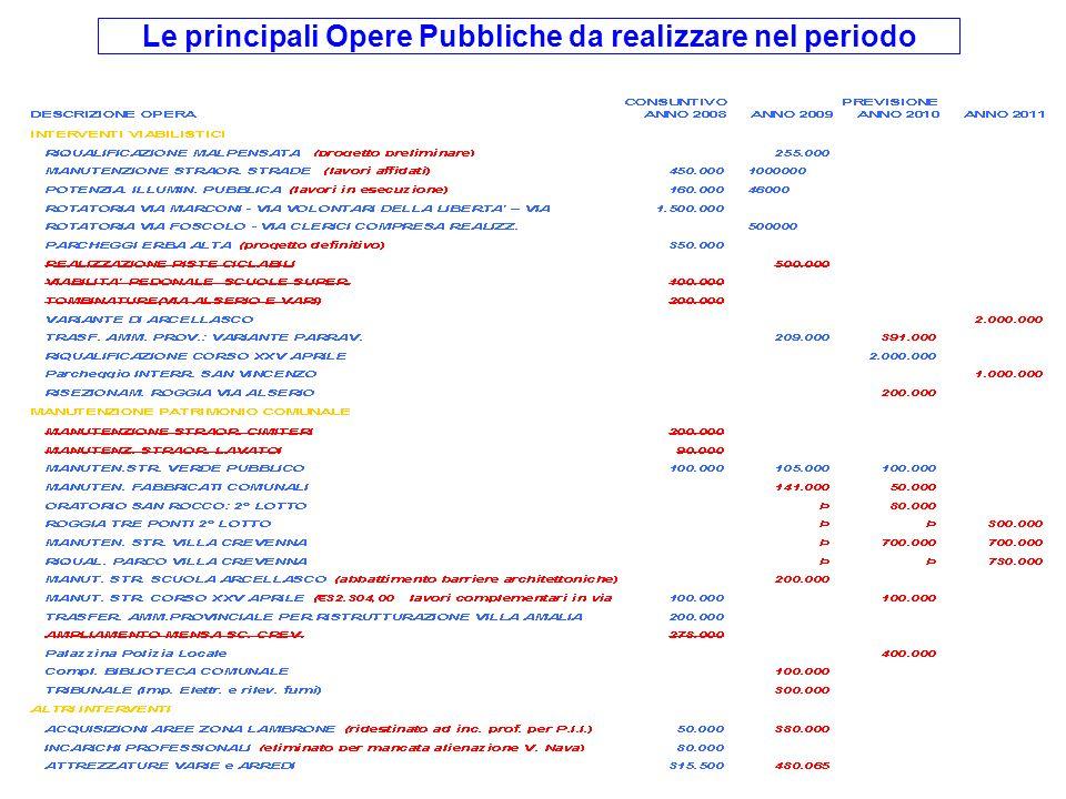 5 Le principali Opere Pubbliche da realizzare nel periodo