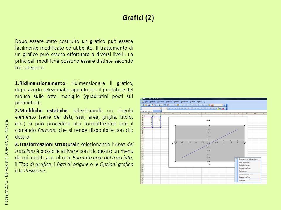 Grafici (2) Dopo essere stato costruito un grafico può essere facilmente modificato ed abbellito.