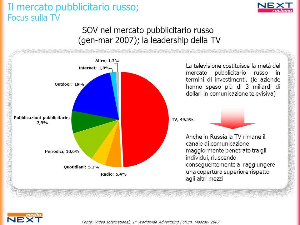 Il mercato pubblicitario russo; Focus sulla TV SOV nel mercato pubblicitario russo (gen-mar 2007); la leadership della TV TV; 49,5% Radio; 5,4% Quotid