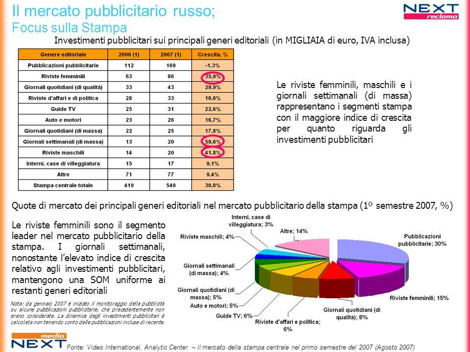 Il mercato pubblicitario russo; Focus sulla Stampa Investimenti pubblicitari sui principali generi editoriali (in MIGLIAIA di euro, IVA inclusa) Nota: