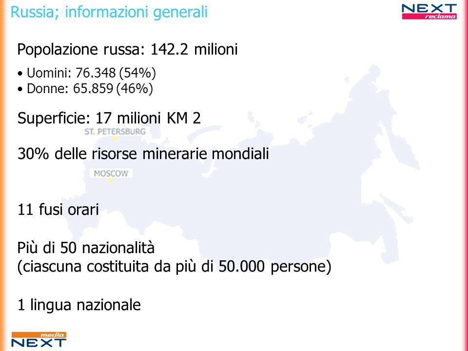Russia; informazioni generali Popolazione russa: 142.2 milioni Uomini: 76.348 (54%) Donne: 65.859 (46%) Superficie: 17 milioni KM 2 30% delle risorse