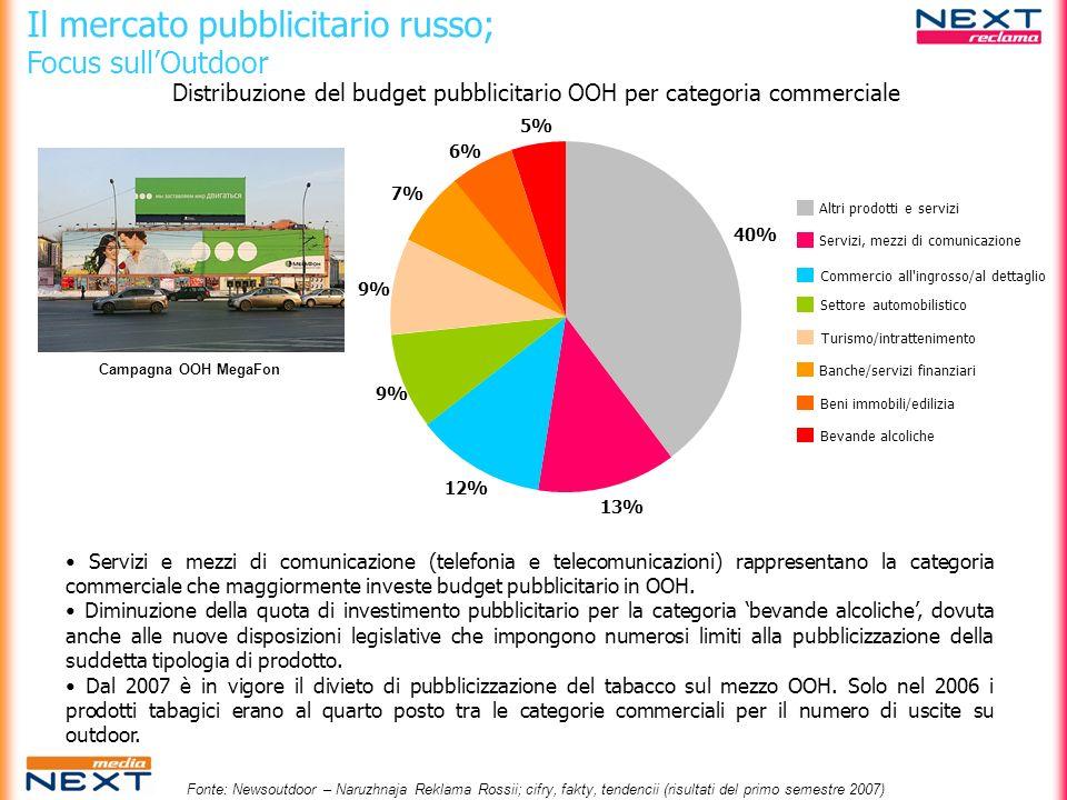 Il mercato pubblicitario russo; Focus sullOutdoor Distribuzione del budget pubblicitario OOH per categoria commerciale 40% 13% 12% 9% 7% 6% 5% Altri p