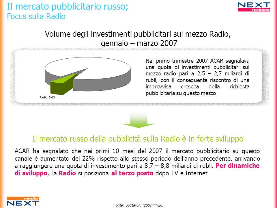Il mercato pubblicitario russo; Focus sulla Radio Volume degli investimenti pubblicitari sul mezzo Radio, gennaio – marzo 2007 Nel primo trimestre 200