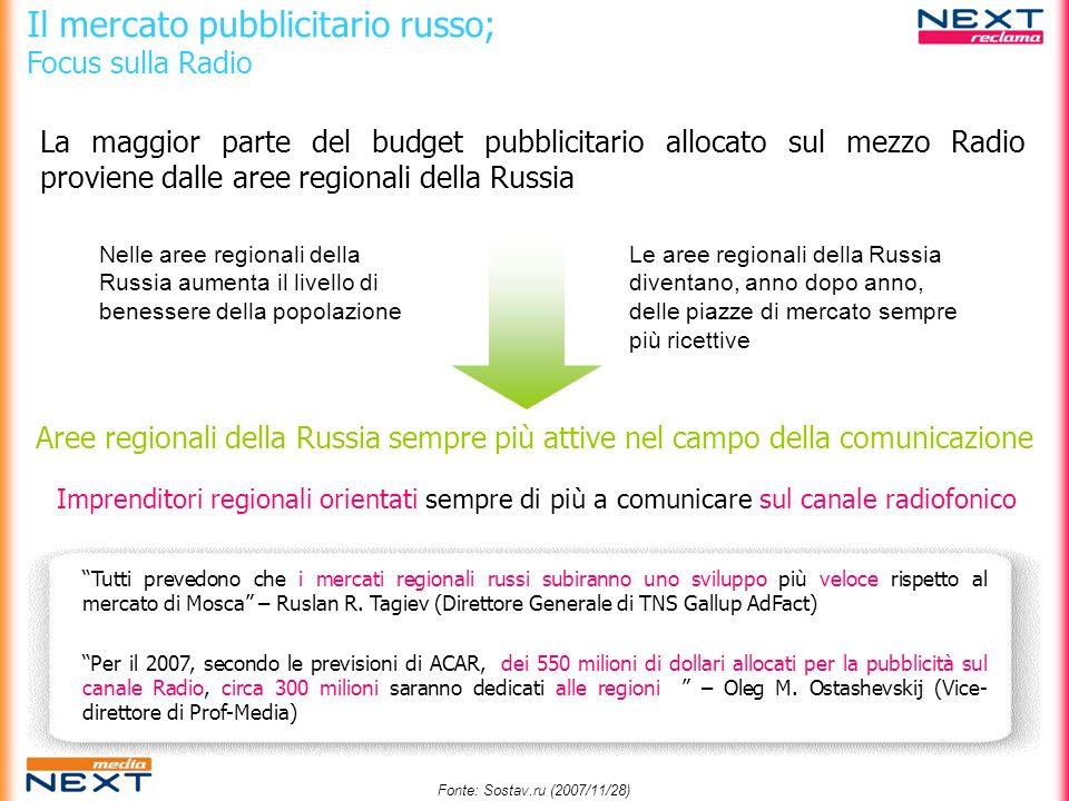 Il mercato pubblicitario russo; Focus sulla Radio La maggior parte del budget pubblicitario allocato sul mezzo Radio proviene dalle aree regionali del