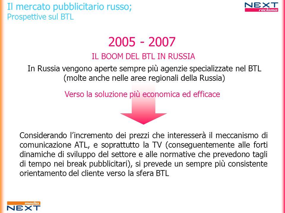 Il mercato pubblicitario russo; Prospettive sul BTL 2005 - 2007 IL BOOM DEL BTL IN RUSSIA Verso la soluzione più economica ed efficace Considerando li