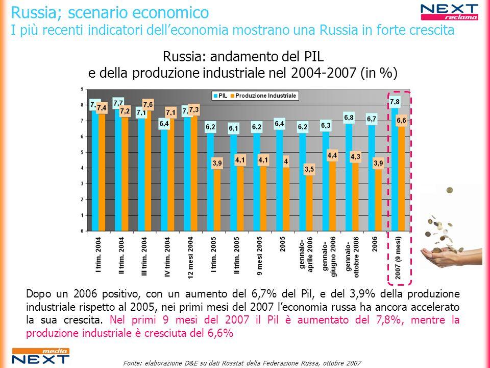 Russia; scenario economico I più recenti indicatori delleconomia mostrano una Russia in forte crescita Fonte: elaborazione D&E su dati Rosstat della F