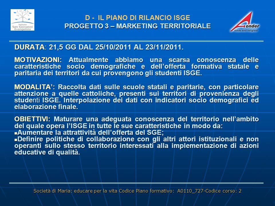 PROGETTO 3 – MARKETING TERRITORIALE D - IL PIANO DI RILANCIO ISGE PROGETTO 3 – MARKETING TERRITORIALE DURATA: 21,5 GG DAL 25/10/2011 AL 23/11/2011. MO