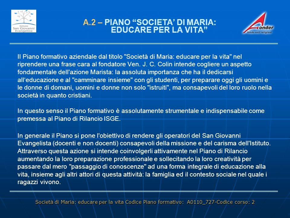 IL PROGETTO DI RILANCIO ISGE: SCHEMA GENERALE D - IL PIANO DI RILANCIO ISGE IL PROGETTO DI RILANCIO ISGE: SCHEMA GENERALE RETE INTERNAZIONALE MARISTA LICEO BILINGUE MARKETING TERRITORIALE ACCREDITAMENTO REGIONE LAZIO ACCREDITAMENTO REGIONE LAZIO ISTITUZIONI SUMMER SCHOOL BANDI - PROGETTI FINANZIATI ALUMNI PIANO EFFICIENZA COMUNICAZIONE SISTEMA QUALITA FORMAZIONE CONTINUA DOCENTI FORMAZIONE CONTINUA DOCENTI POPOLAZIONE SCOLASTICA Società di Maria: educare per la vita Codice Piano formativo: A0110_727-Codice corso: 2