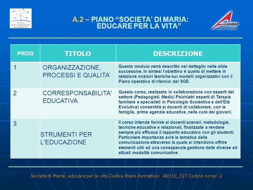 D - IL PIANO DI RILANCIO ISGE PROGETTO 11 – FORMAZIONE CONTINUA PERSONALE DURATA: 426 GG DAL 16/05/2011 AL 31/12/2012.