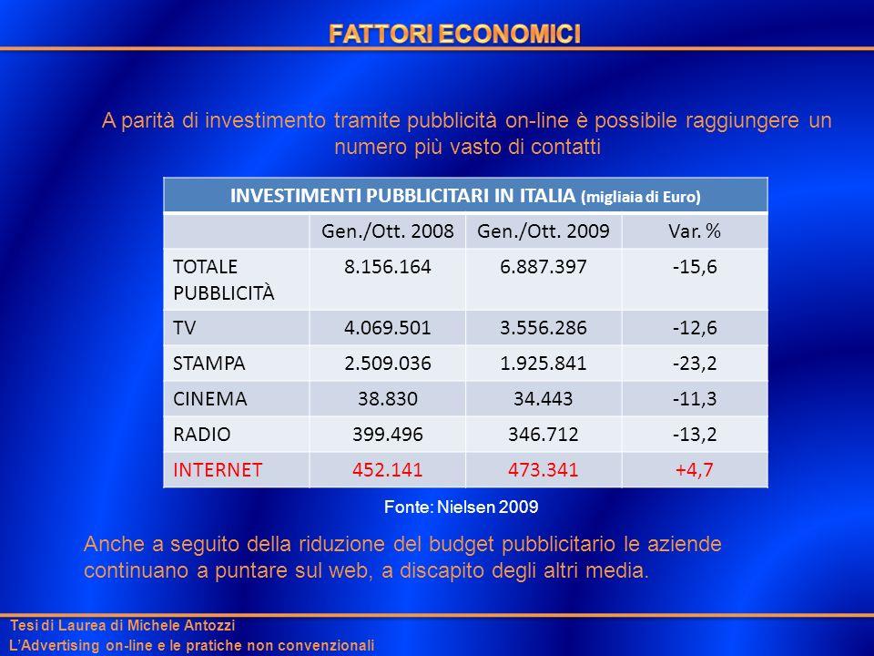A parità di investimento tramite pubblicità on-line è possibile raggiungere un numero più vasto di contatti Tesi di Laurea di Michele Antozzi LAdverti