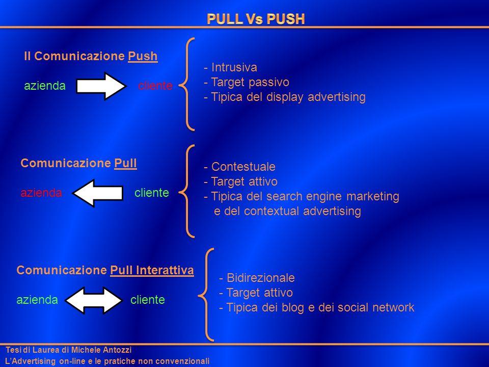 Tesi di Laurea di Michele Antozzi LAdvertising on-line e le pratiche non convenzionali Il Comunicazione Push azienda cliente Comunicazione Pull aziend