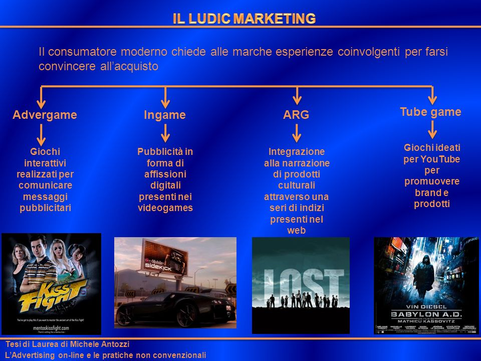 Il consumatore moderno chiede alle marche esperienze coinvolgenti per farsi convincere allacquisto Tesi di Laurea di Michele Antozzi LAdvertising on-l
