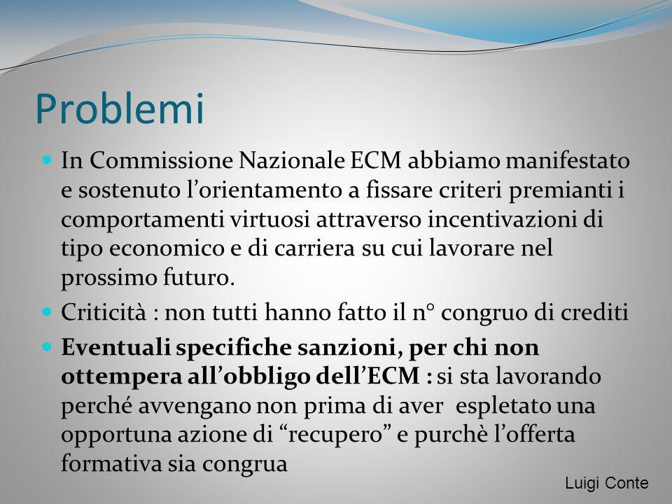 Problemi In Commissione Nazionale ECM abbiamo manifestato e sostenuto lorientamento a fissare criteri premianti i comportamenti virtuosi attraverso in