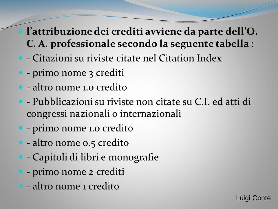 lattribuzione dei crediti avviene da parte dellO. C. A. professionale secondo la seguente tabella : - Citazioni su riviste citate nel Citation Index -