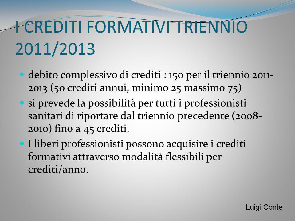I CREDITI FORMATIVI TRIENNIO 2011/2013 debito complessivo di crediti : 150 per il triennio 2011- 2013 (50 crediti annui, minimo 25 massimo 75) si prev