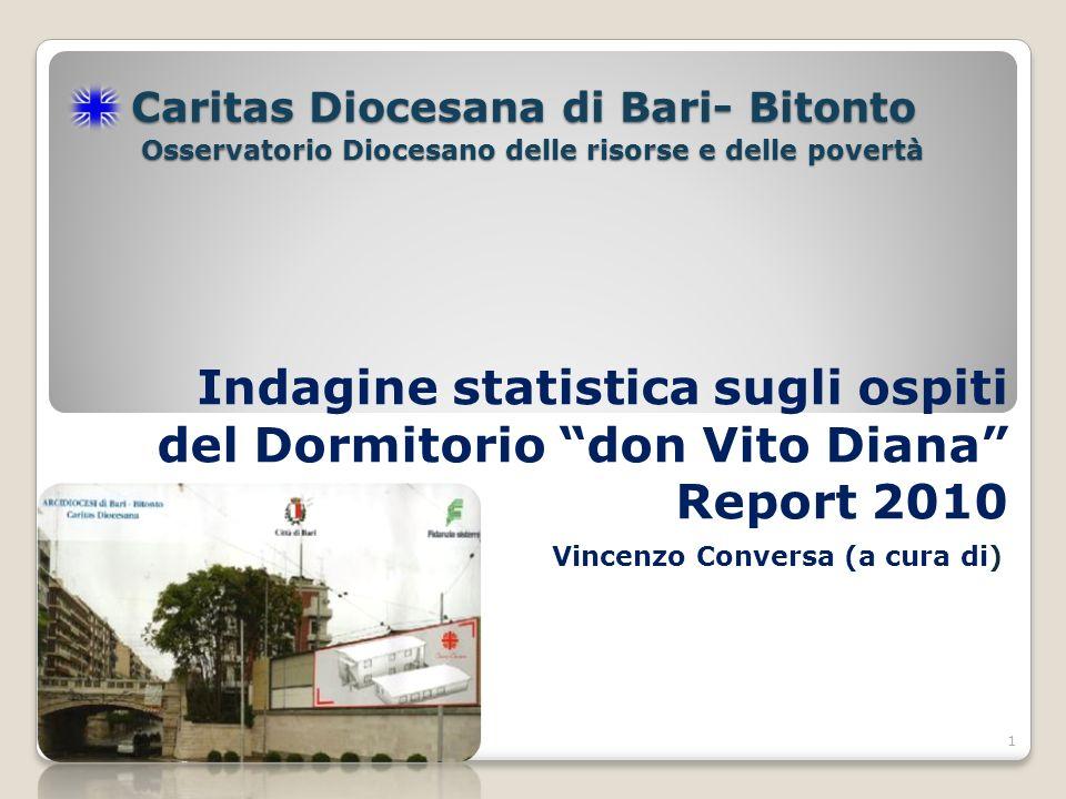 12 Caritas Diocesana di Bari- Bitonto