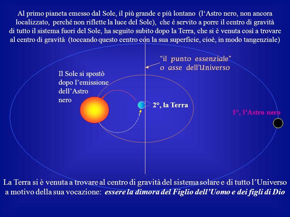 1°, lAstro nero il punto essenziale o asse dellUniverso