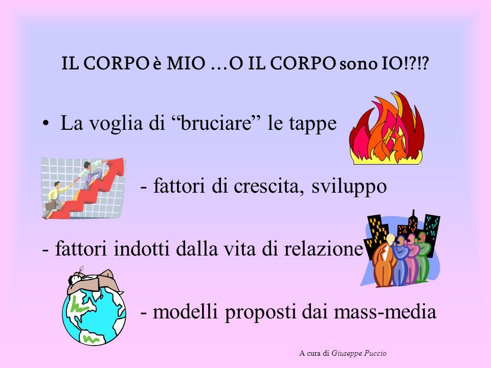 IL CORPO è MIO …O IL CORPO sono IO!?!? La voglia di bruciare le tappe - fattori di crescita, sviluppo - fattori indotti dalla vita di relazione - mode