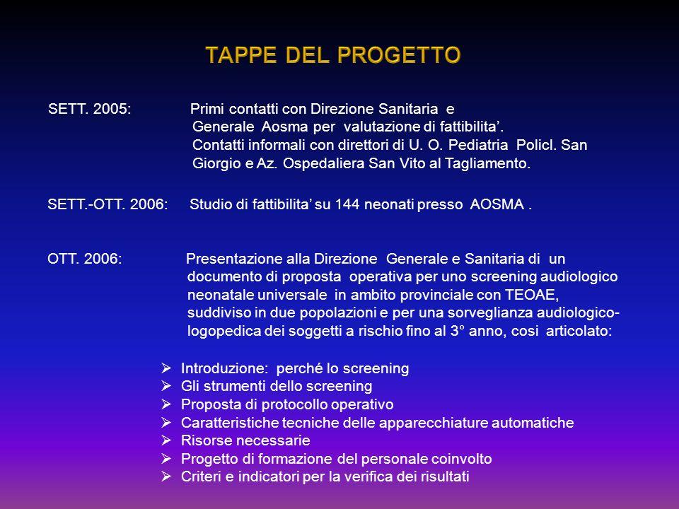 SETT.-OTT. 2006: Studio di fattibilita su 144 neonati presso AOSMA. OTT. 2006: Presentazione alla Direzione Generale e Sanitaria di un documento di pr