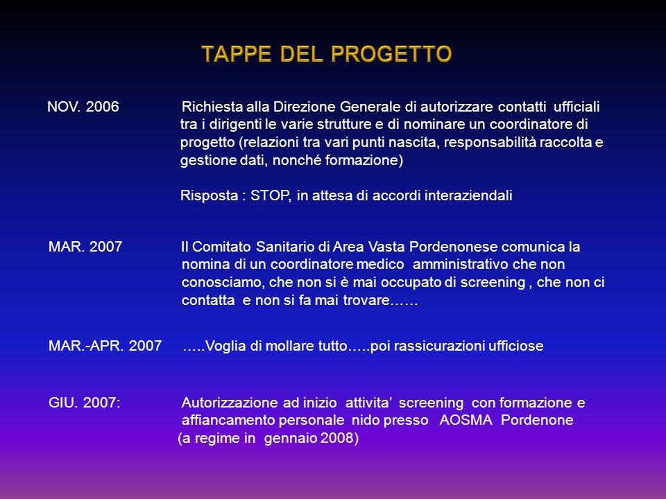 NOV. 2006 Richiesta alla Direzione Generale di autorizzare contatti ufficiali tra i dirigenti le varie strutture e di nominare un coordinatore di prog
