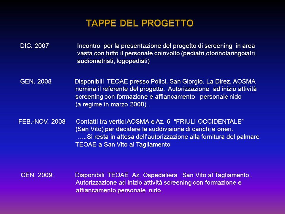 DIC. 2007 Incontro per la presentazione del progetto di screening in area vasta con tutto il personale coinvolto (pediatri,otorinolaringoiatri, audiom