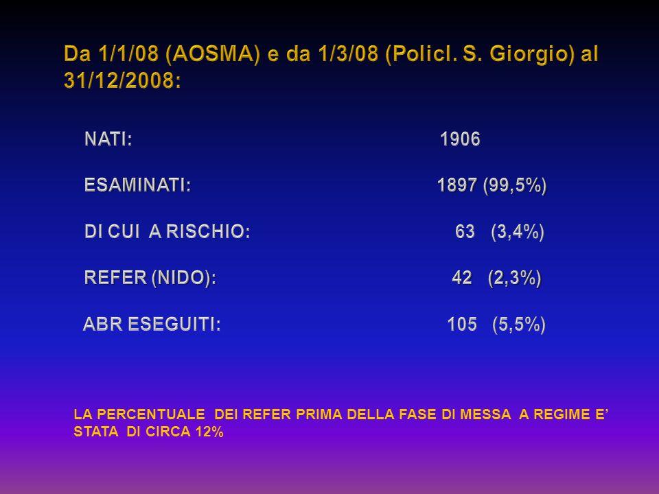 LA PERCENTUALE DEI REFER PRIMA DELLA FASE DI MESSA A REGIME E STATA DI CIRCA 12%