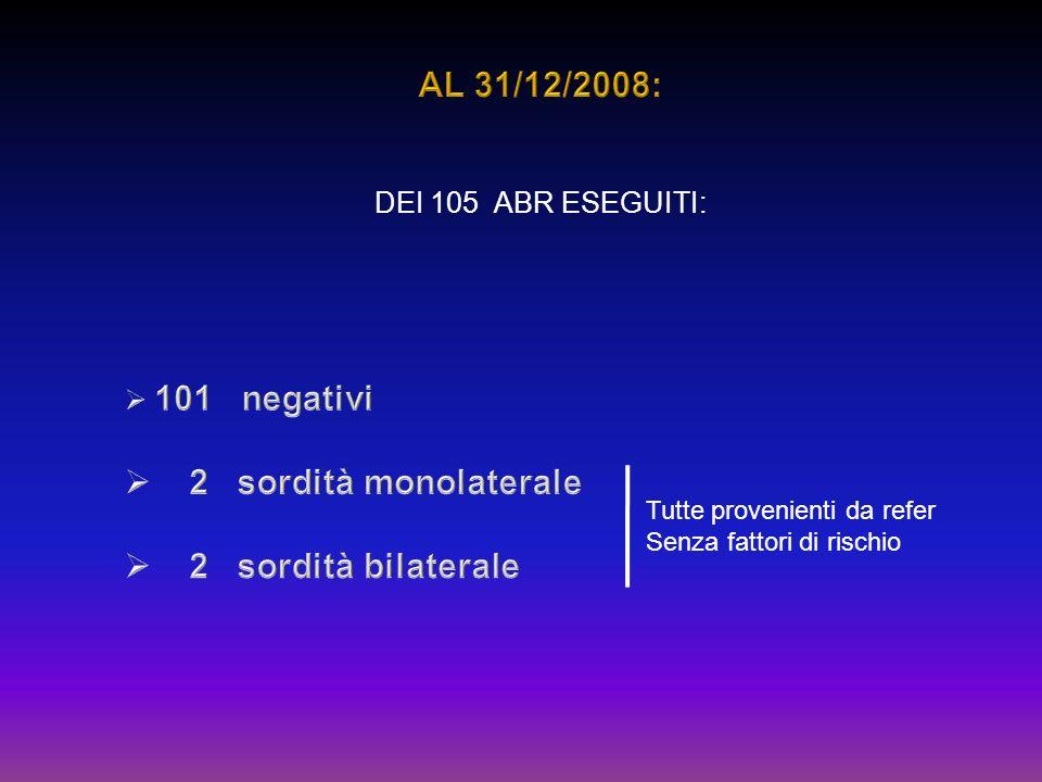 Tutte provenienti da refer Senza fattori di rischio DEI 105 ABR ESEGUITI: