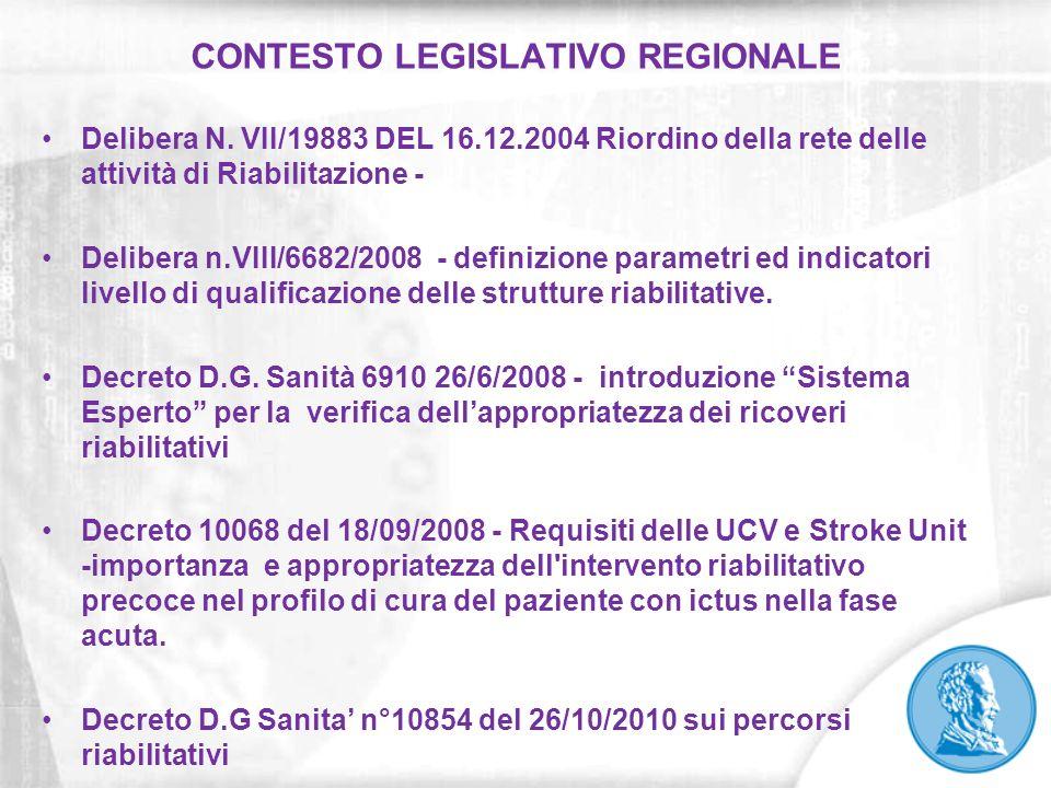 CONTESTO LEGISLATIVO REGIONALE Delibera N.