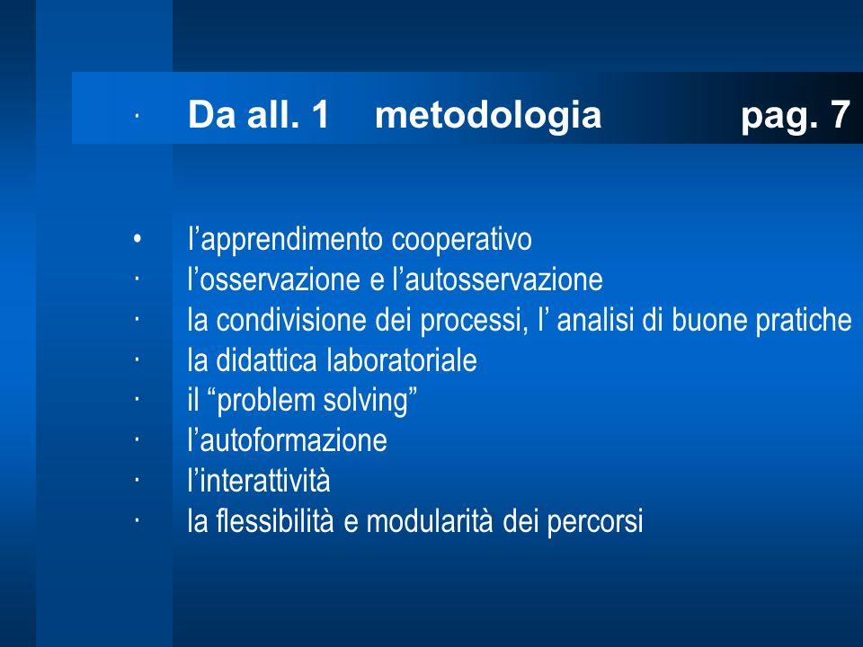 · Da all. 1 metodologia pag. 7 lapprendimento cooperativo · losservazione e lautosservazione · la condivisione dei processi, l analisi di buone pratic