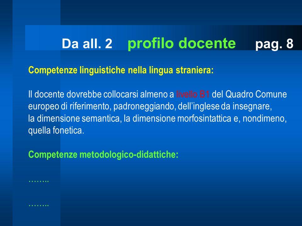 Da all. 2 profilo docente pag. 8 Competenze linguistiche nella lingua straniera: Il docente dovrebbe collocarsi almeno a livello B1 del Quadro Comune