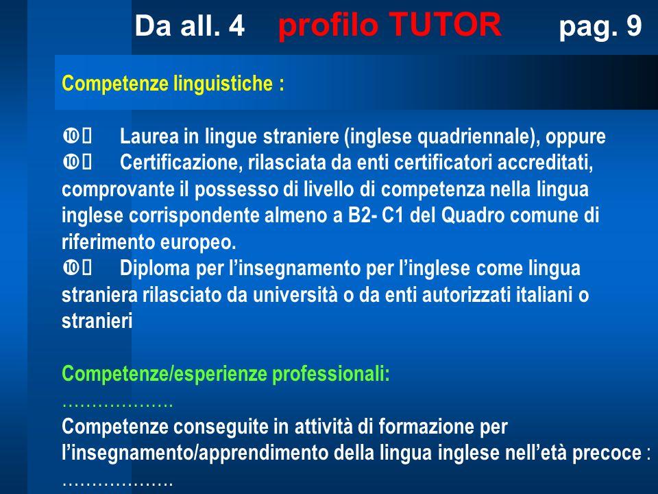 Da all. 4 profilo TUTOR pag. 9 Competenze linguistiche : Laurea in lingue straniere (inglese quadriennale), oppure Certificazione, rilasciata da enti