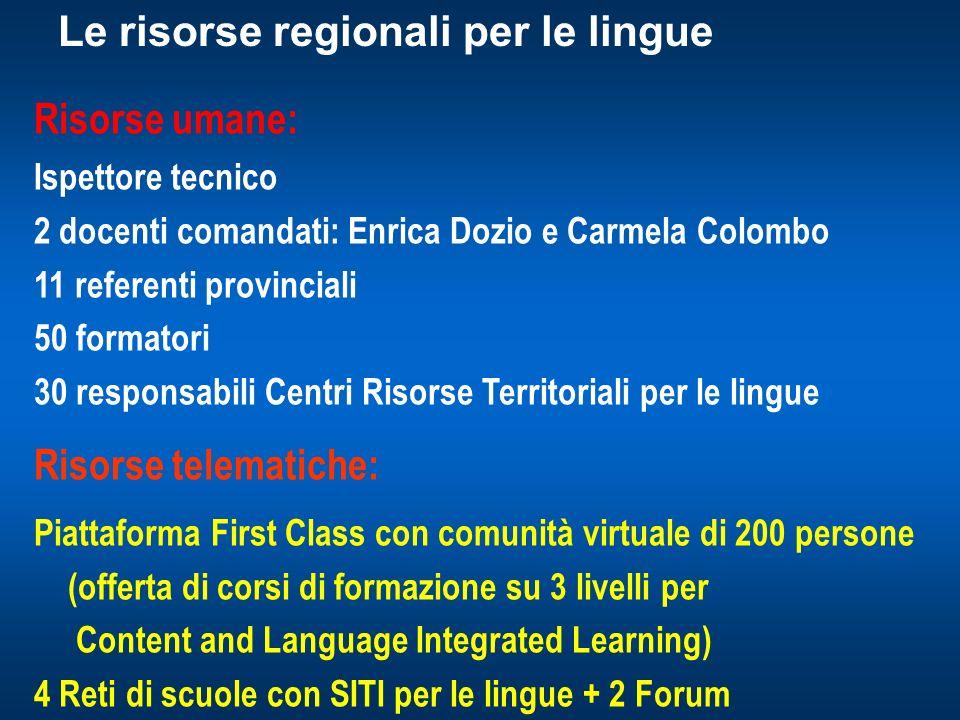 Risorse umane: Ispettore tecnico 2 docenti comandati: Enrica Dozio e Carmela Colombo 11 referenti provinciali 50 formatori 30 responsabili Centri Riso