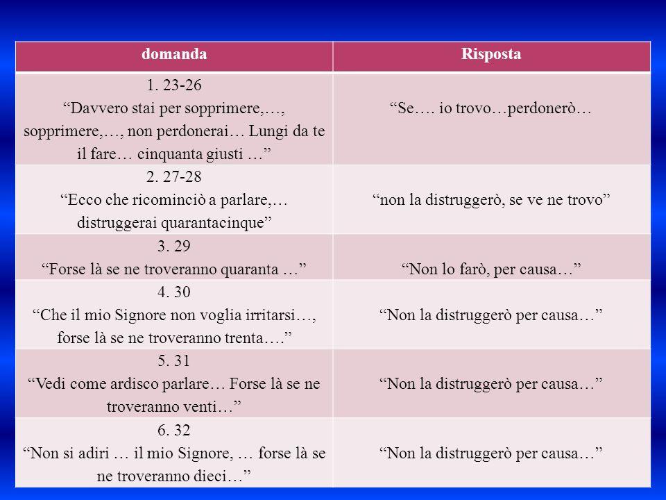 domandaRisposta 1. 23-26 Davvero stai per sopprimere,…, sopprimere,…, non perdonerai… Lungi da te il fare… cinquanta giusti … Se…. io trovo…perdonerò…