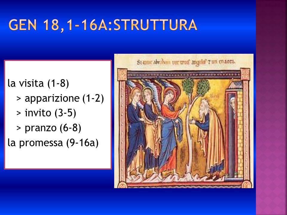 la visita (1-8) > apparizione (1-2) > invito (3-5) > pranzo (6-8) la promessa (9-16a)
