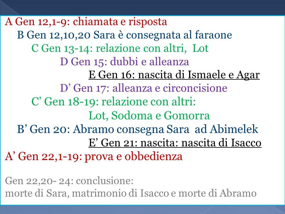 A Gen 12,1-9: chiamata e risposta B Gen 12,10,20 Sara è consegnata al faraone C Gen 13-14: relazione con altri, Lot D Gen 15: dubbi e alleanza E Gen 1