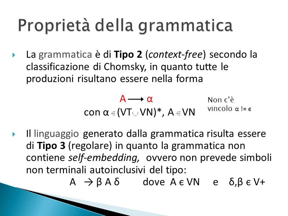 La grammatica è di Tipo 2 (context-free) secondo la classificazione di Chomsky, in quanto tutte le produzioni risultano essere nella forma Il linguagg