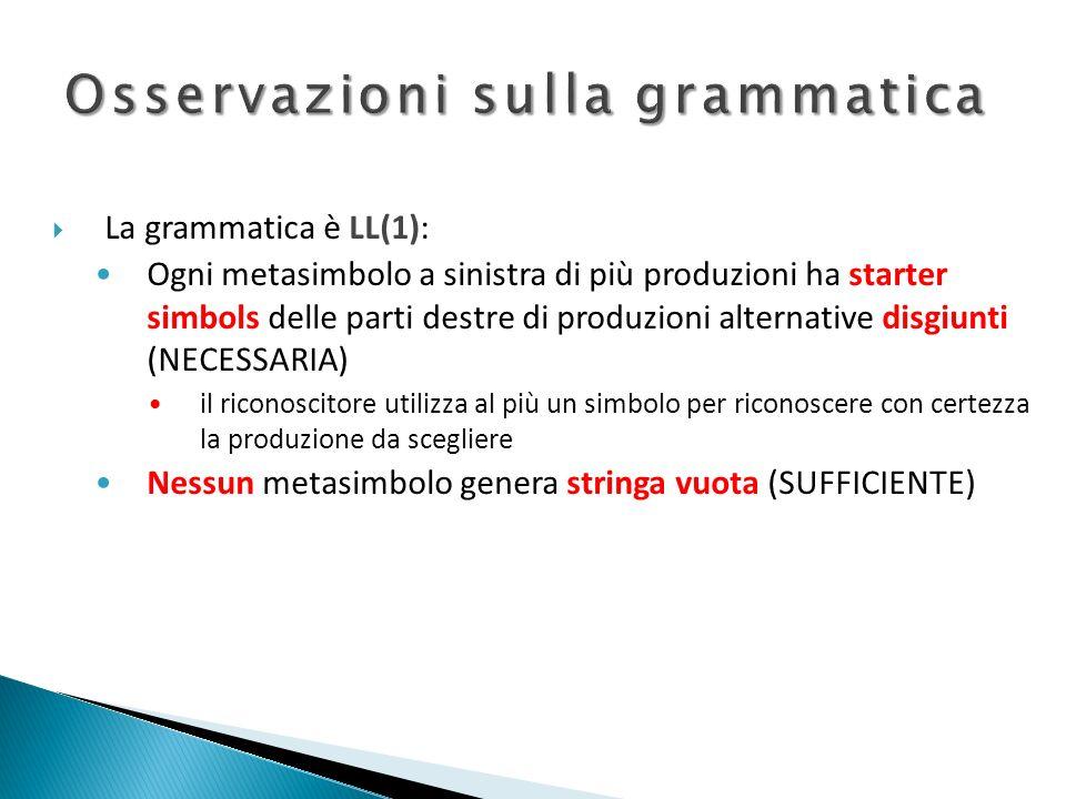 La grammatica è LL(1): Ogni metasimbolo a sinistra di più produzioni ha starter simbols delle parti destre di produzioni alternative disgiunti (NECESS