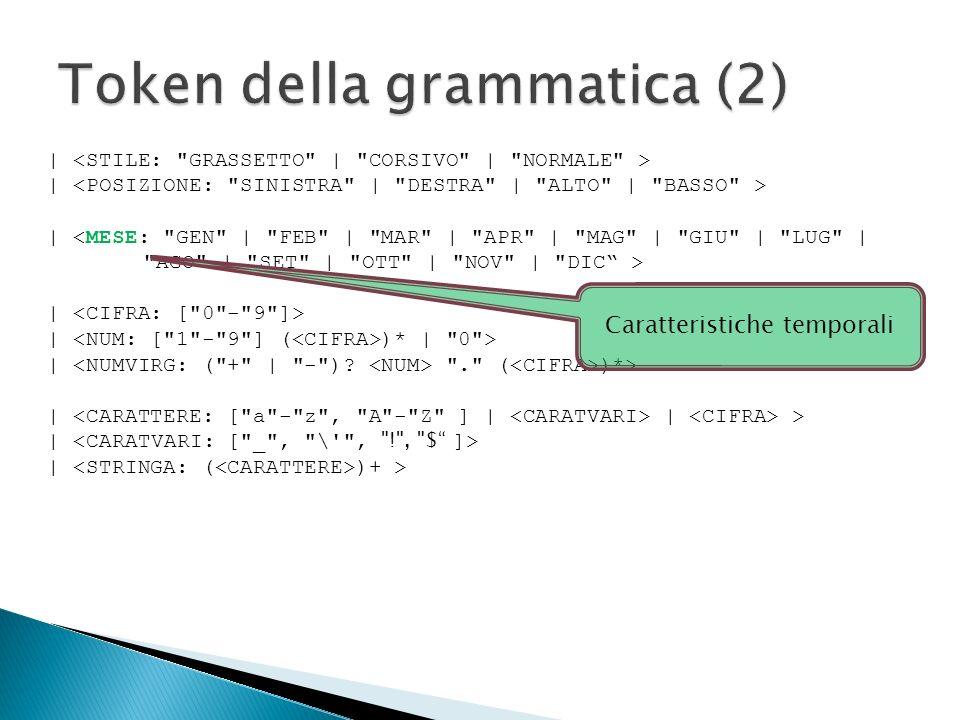 Grafici orientati Grafici non orientati ConOrient ::= ( CategoryCategory | XYXY | StepLineStepLine | Histogram )Histogram NoOrient ::= ( TimeSeriesTimeSeries | DifferenceDifference | Gantt )Gantt Histogram ::= , ( { GenSerie , GenSerie [ ( HistogramData )+ ] , HistogramData } )+